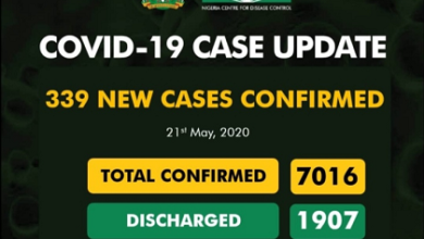 Update On Covid-19 As Nigeria New Cases Hits 339
